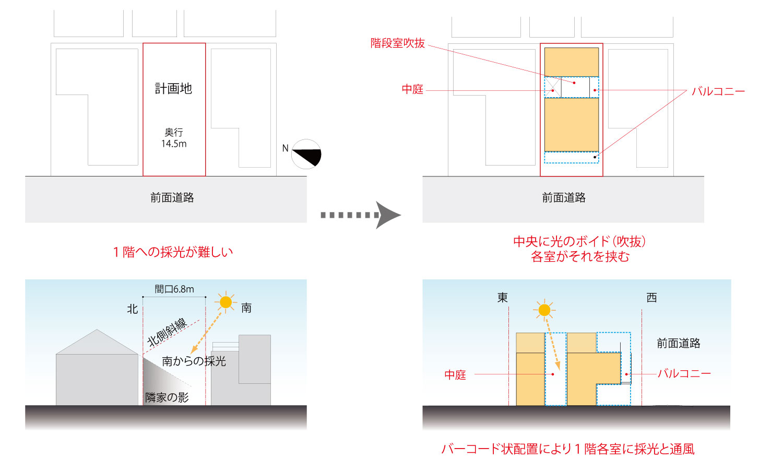 ktsn-concept