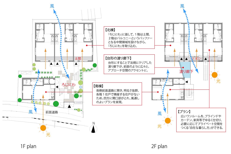 roji_concept3