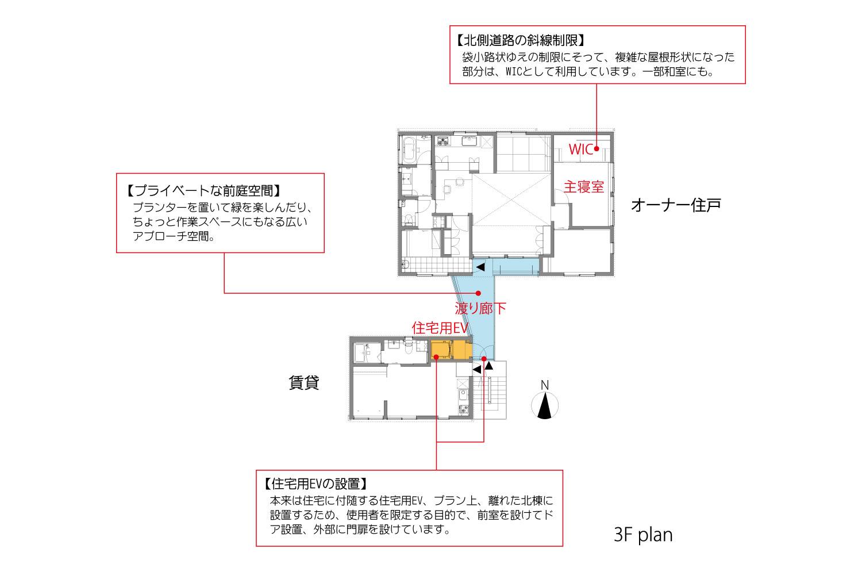 roji_concept4