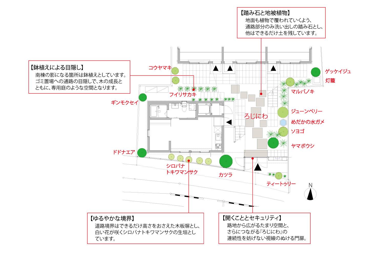 roji_concept5
